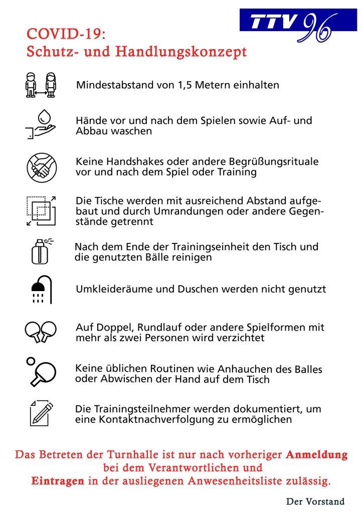 Hygienekonzept TTV 96 Grimma